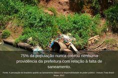 Saneamento básico é questão de cidadania e um dever a ser cobrado, de prefeitos e outras autoridades. A falta de saneamento ainda é um dos maiores problemas de cidades de todo o Brasil. Preocupado com a questão e atento à votação deste ano, o Instituto Trata Brasil lançou a cartilha Saneamento Básico e as Eleições Municipais 2016. Confira a cartilha: http://www.tratabrasil.org.br/…/uplo…/pdfs/book-eleicoes.pdf