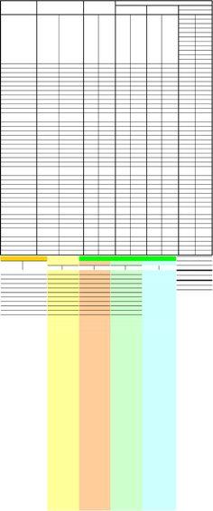 Éves vetési naptár