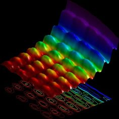The first ever photograph of light as both a particle and wave! -from phys.org