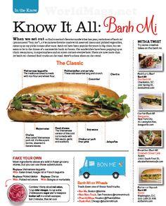 Know It All (or at least an intro to): Banh Mi Vietnamese Sandwich, Banh Mi Sandwich, Laos Food, Asian Street Food, Vietnamese Cuisine, Wrap Sandwiches, International Recipes, Bahn Mi Recipe, Asian Recipes