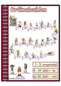 ordnungszahlen deutsch - Bing images