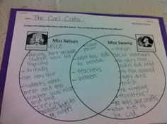 Miss Nelson is Missing to teach Character compare and contrast
