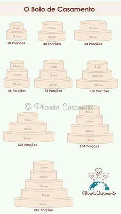 Tabela tamanho bolo x fatias