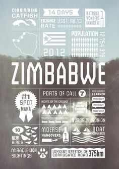 Zimbabwe Infographic. #Africa #infographic  http://musangosafaricamp.com