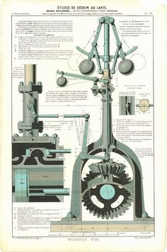 How Steam Engines Work Material Culture Project