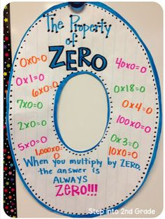 We're in Love With These 23 Fantastic Grade Anchor Charts Multiplication Anchor Charts, Learning Multiplication, Math Charts, Math Anchor Charts, Teaching Math, Identity Property Of Multiplication, Math Literacy, Math Math, Maths Puzzles