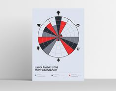 "Check out new work on my @Behance portfolio: ""Information Design"" http://be.net/gallery/53922845/Information-Design"