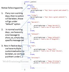 switch case example in javascript Happy Navratri, Happy Eid, Great Week, Learn To Code, Messages, Writing, Text Posts