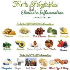 fruits & vegetables that ELIMINATE inflammation ❥➥❥ how many of these foods do YOU like? ... Thanks ➸ @LiveLoveFruit... pinned with Pinvolve