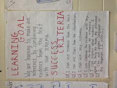 Student/teacher generated success criteria for inferring unit