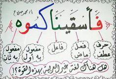 Coran Tajwid, Learn Arabic Online, Learn Arabic Alphabet, Islam Beliefs, Duaa Islam, Arabic Poetry, Arabic Lessons, Islamic Phrases, Arabic Phrases