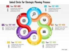 Image result for strategy graphics
