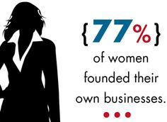 Women in Small Business: Infographic Interesting numbers! Business Baby, Work From Home Business, Business Goals, Business Advice, Business Women, Guerilla Marketing, Internet Marketing, Business Articles, Secret To Success