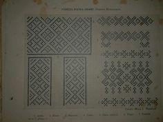 Moldova, Periodic Table, Diagram, Rugs, Home Decor, Farmhouse Rugs, Periodic Table Chart, Decoration Home, Room Decor
