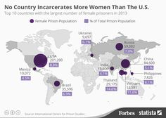 According to the International Centre for Prison Studies, nearly a third of all female prisoners worldwide are incarcerated in the United States of America. There are 201,200 women in US prisons, representing 8.8 percent of the total American prison population. China comes a very distant second to the United States with [...]