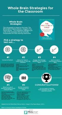Whole-Brain Child Strategies for the Classroom   Piktochart Infographic Editor