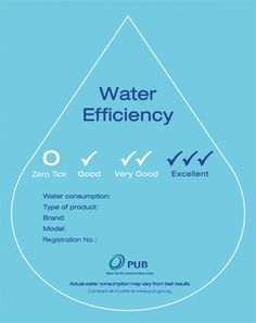 #Sustainability Topic for Day 6: What can I do? Read labels #Singapore has water efficiency labels on products that are better for the environment