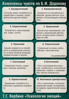 Психология персонажа – 24 фотографии Writing A Book, Writing Tips, Writing Prompts, Writing Motivation, Study Inspiration, Screenwriting, Storytelling, Philosophy, Literature