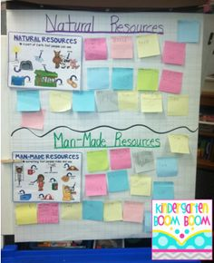 We began our unit on Natural Resources vs. Man-Made Resources and Fast vs. Slow changes on Earth's Surface this week. 3rd Grade Social Studies, Kindergarten Social Studies, Kindergarten Science, Teaching Social Studies, Science Classroom, Sorting Activities, Teaching Activities, Teaching Science, Classroom Activities