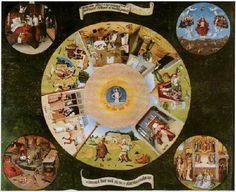 Hieronymus Bosch – born Jheronimus van Aken Table of the Mortal Sins [Late century] Museo Nacional del Prado, Madrid - Oil on poplar, 120 x 150 cm Le Prado, Canvas Art, Canvas Prints, Art Prints, Hieronymus Bosch Paintings, 7 Sins, Garden Of Earthly Delights, Jackson Pollock, Seven Deadly Sins