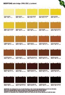 El color en las cervezas es algo que la gente considera definitorio, sobre todo al principio. ¿Quién no clasificó alguna vez las birras en tres categorías que creía inamovibles: rubias, tostadas y negras? Pero la verdad es que hay muchos más grados y que, como casi todo en esta vida, alguien lo pudo medir.
