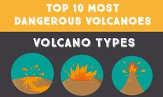 When Frodo and Sam finally made it to Mount Doom, they probably didn't stop to think about the type of volcano they were climbing. It's status: erupting, and eruption style: highly explosive, were probably self evident though.  If you should ever find yourself in a similarly dire situation, this infographic might just help you pass the time with some useless trivia. Which volcanoes around the world are stratovolcanoes? Shells? Calderas? Which are dormant, restless, erupting, and active?…
