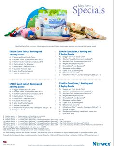 Norwex_Hostess_Gifts_Specials_May_2015