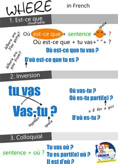 3 ways to ask WHERE in French: http://goo.gl/o94htl