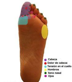 Una Increíble Forma De Aliviar Dolores de Cabeza | Salud - Todo-Mail