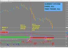 R081 Subway System Indicator Metatrader 4 Windows Learn Forex