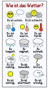 German Weather Posters and Printables by Language Party House TpT Wetter Study German, German English, Learn German, Learn French, German Grammar, German Words, German Language Learning, Language Study, German Resources