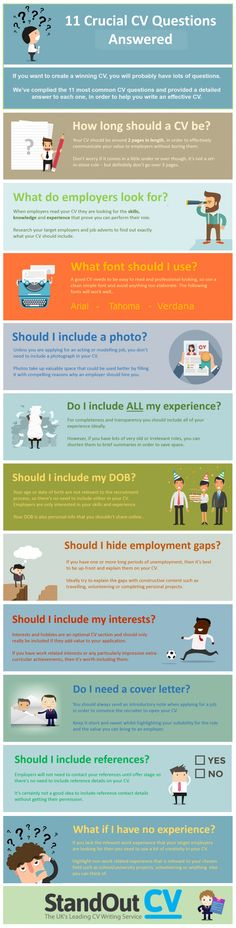 Should A Resume Include References Infomercial Cv  Résuméscurricula Vitae  Pinterest  Infographic .