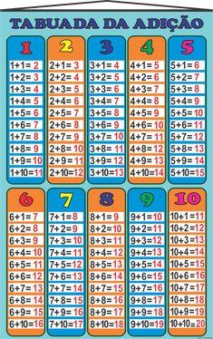 Preschool Learning Activities, Preschool Math, Teaching Kids, 2nd Grade Math Worksheets, First Grade Math, Spanish Lessons For Kids, Maths Solutions, Math Groups, Numbers Preschool