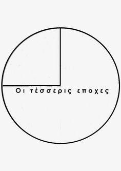 S o f i a' s K i n d e r g a r t e n: Χρόνος, Εποχές και Μήνες στο Νηπιαγωγείο (μέρος 2)
