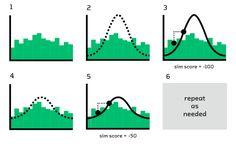 The Algorithms Behind Probabilistic Programming