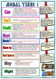 A modal verb is an auxiliary verb that expresses necessity or possibility. English modal verbs include: must, English Grammar Tenses, Teaching English Grammar, English Grammar Worksheets, English Writing Skills, English Verbs, English Vocabulary Words, Learn English Words, English Phrases, Grammar And Vocabulary
