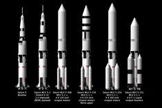 Saturn V upgrades