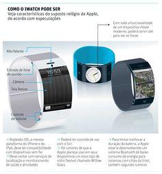 Apple trabalha em relógio de pulso inteligente, dizem rumores