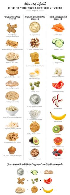 A Nutritionist Explains: How to Snack to Boost Metabolism | helloglow.co/...