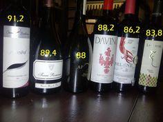 Un blog de vin cu aciditate ridicata: Feteasca Neagra - partea scumpa a raftului Wines, Bottle, Blog, Flask, Blogging, Jars