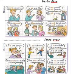 verbes Avoir et Être French Tenses, French Verbs, French Grammar, French Teaching Resources, Teaching French, French Adjectives, French Practice, French Conversation, High School French
