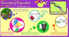 El color de los pájaros | Cuento dramatizado e ilustrado por niños. Incluye actividades interactivas y fichas con actividades de expresión plástica.