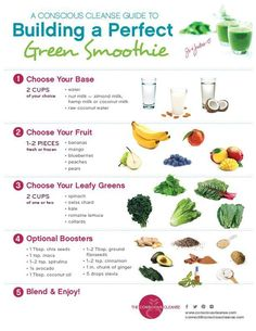 Conscious Cleanse – A Conscious Cleanse Guide to Building a Perfect Green Smoothie detox smoothie recepten 10 Day Green Smoothie, Green Smoothie Cleanse, Healthy Green Smoothies, Smoothie Prep, Green Smoothie Recipes, Juice Smoothie, Healthy Drinks, Cleanse Detox, Health Cleanse