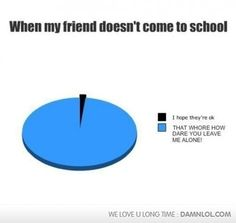 When My Friend Doesn't Come To School