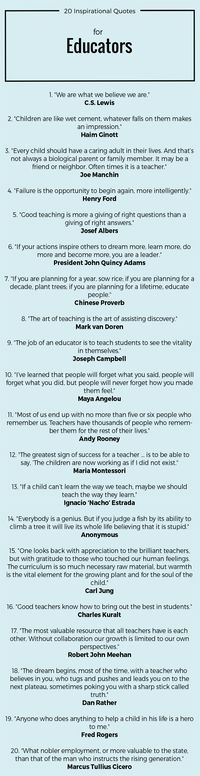 20 Inspirational Quotes for Educators #quotes #teachers