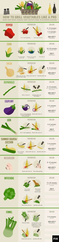 How to Grill Veggies by fix.com #Infographic #Grilling_Veggies
