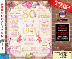 80th Birthday Poster, 1941 Birthday Party Decoration Sign, 80th Birthday Board, Gift for Woman- Back in Year 1941 Personalized Digital File 80th Birthday Party Decorations, 90th Birthday Parties, Great Birthday Gifts, Birthday Fun, Birthday Party Invitations, Birthday Signs, Surprise Birthday, Birthday Crafts, Special Birthday