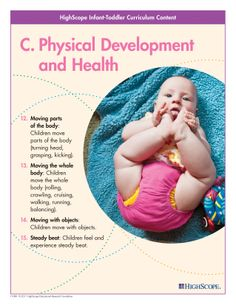 A set of colorful posters showing the HighScope key developmental indicators (KDIs) in important content areas. Great for posting in your clasroom or on your parent borad to help you and parents recognize and scaffold imporant learning behaviors. Reflects the most current version of the infant-toddler KDIs.