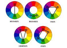 色の関係性