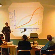 Расчет маржинального дохода и понятие точки безубыточности производства.
